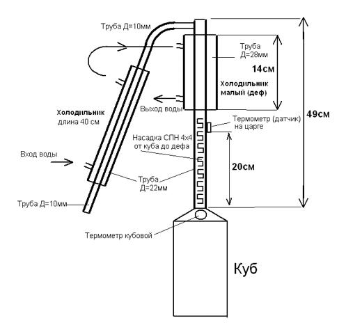 Самодельный самогонный аппарат колонного типа самогонный аппарат с сухопарником в разрезе