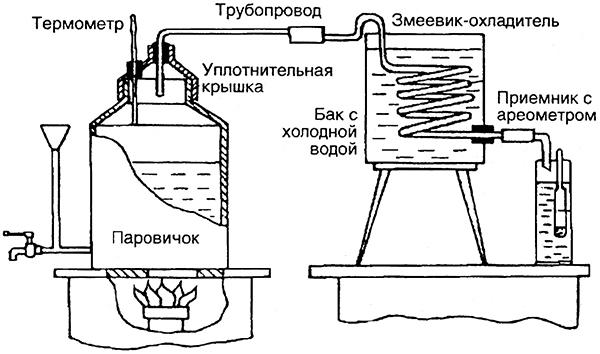 самогонный аппарат своими руками без проточной воды
